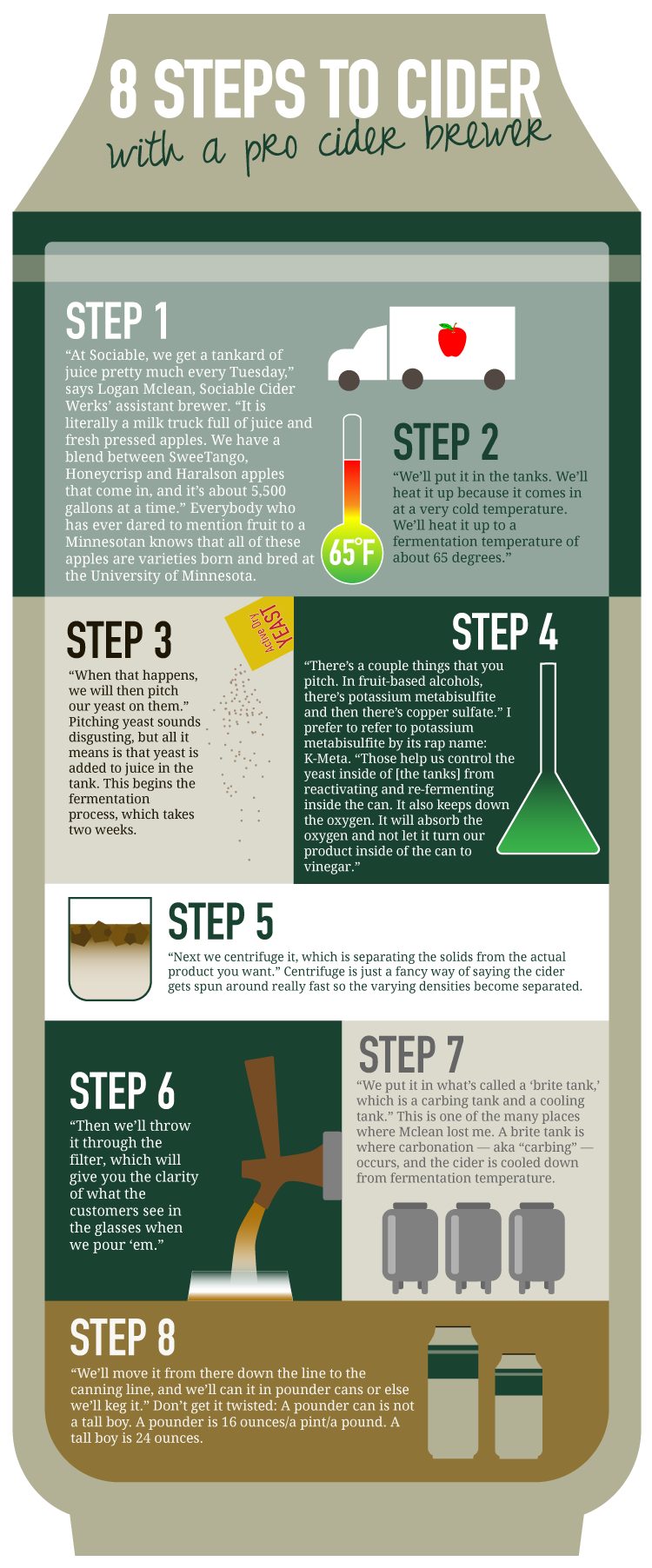 how to make cider graphic