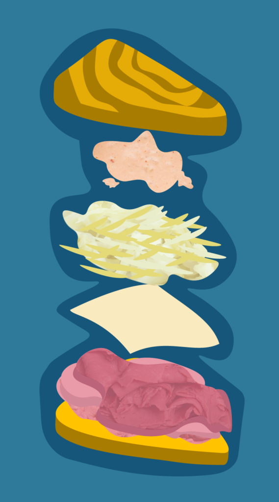A graphic breaking down the elements in a reuben: the bread, meat, cheese, sauerkraut, and thousand island dressing.